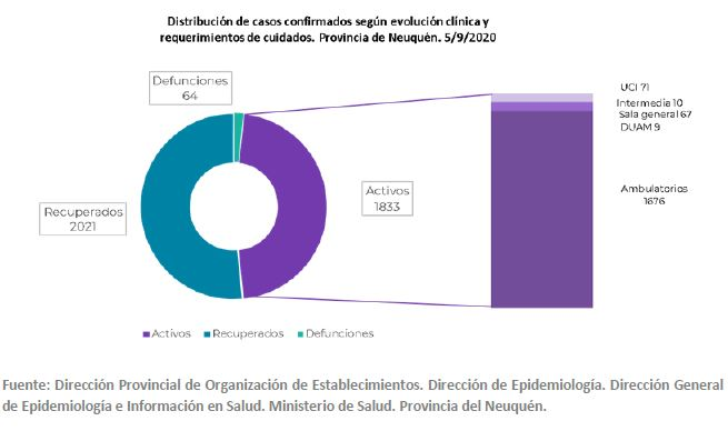 Captura-distribuci%C3%B3n-1
